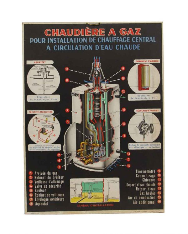 Posters - French Vintage Gas Boiler Poster
