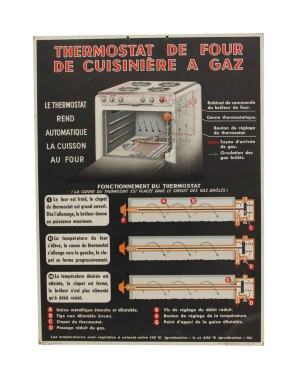Posters - Vintage French Gas Oven Thermostat Poster